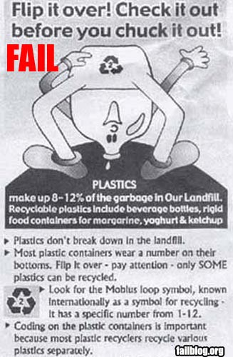 Failed Recycle Campaign