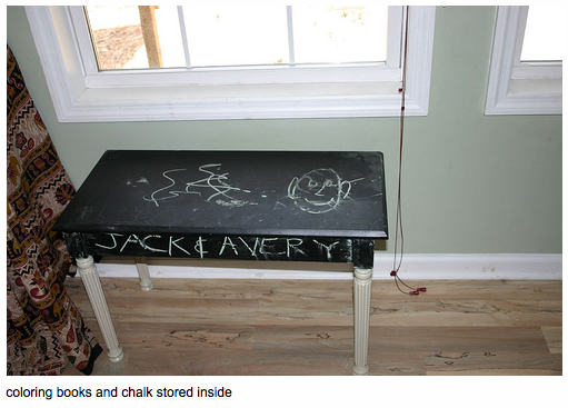 Chalk board piano bench on Flickr